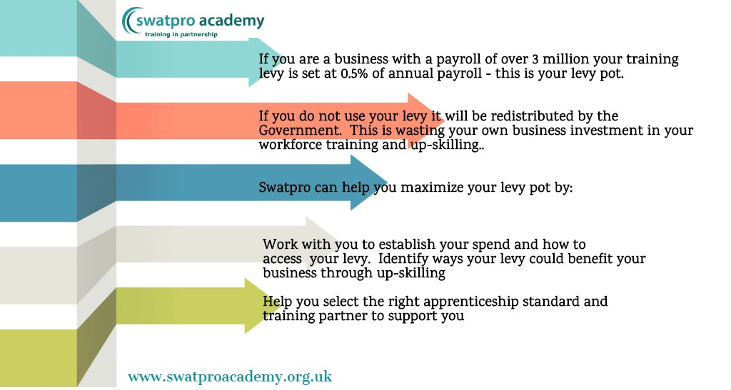 Apprenticeships and jobs in Catering and Hospitality in Devon and the wider South West